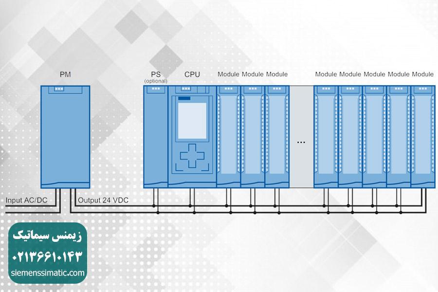 معرفی کلیات ماژول PM در PLC S7-1500