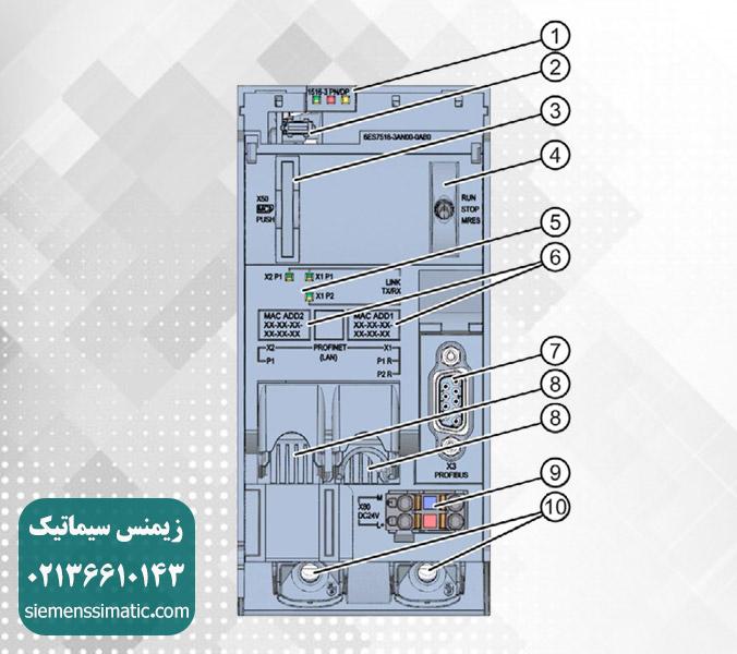 اجزای موجود در زیر پانل نمایشگر CPU پی ال سی S7-1500 نمایندگی زیمنس